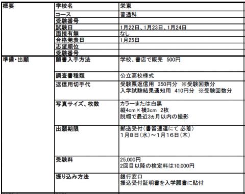 受験カレンダー01